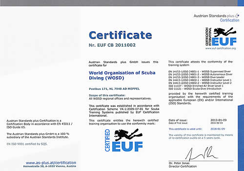WOSD ISO Certificate